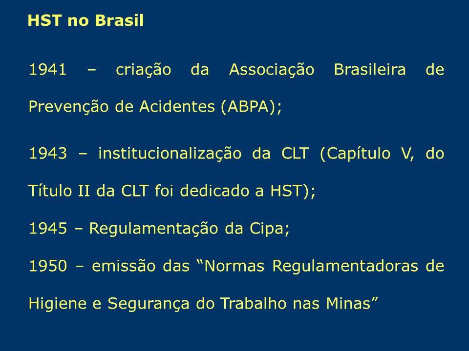 HST no Brasil1941 – criação da Associação Brasileira de Prevenção de Acidentes (ABPA);
