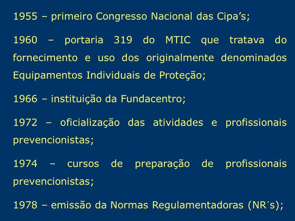 1955 – primeiro Congresso Nacional das Cipa's;