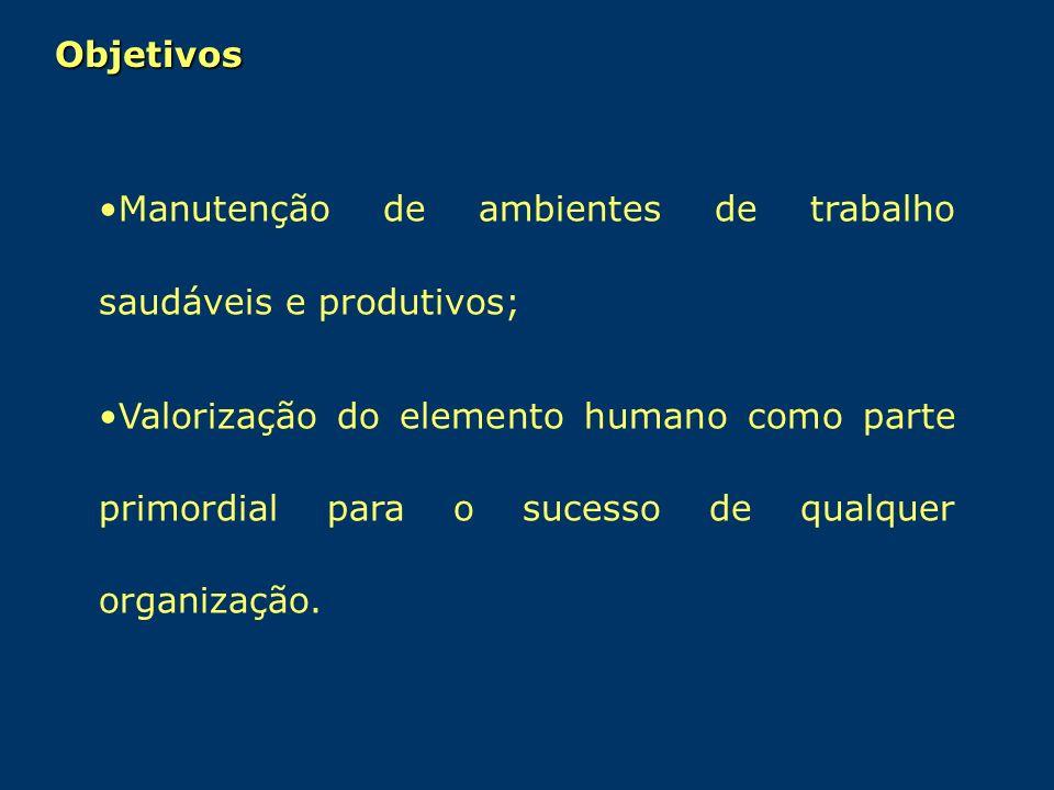 Objetivos Manutenção de ambientes de trabalho saudáveis e produtivos;