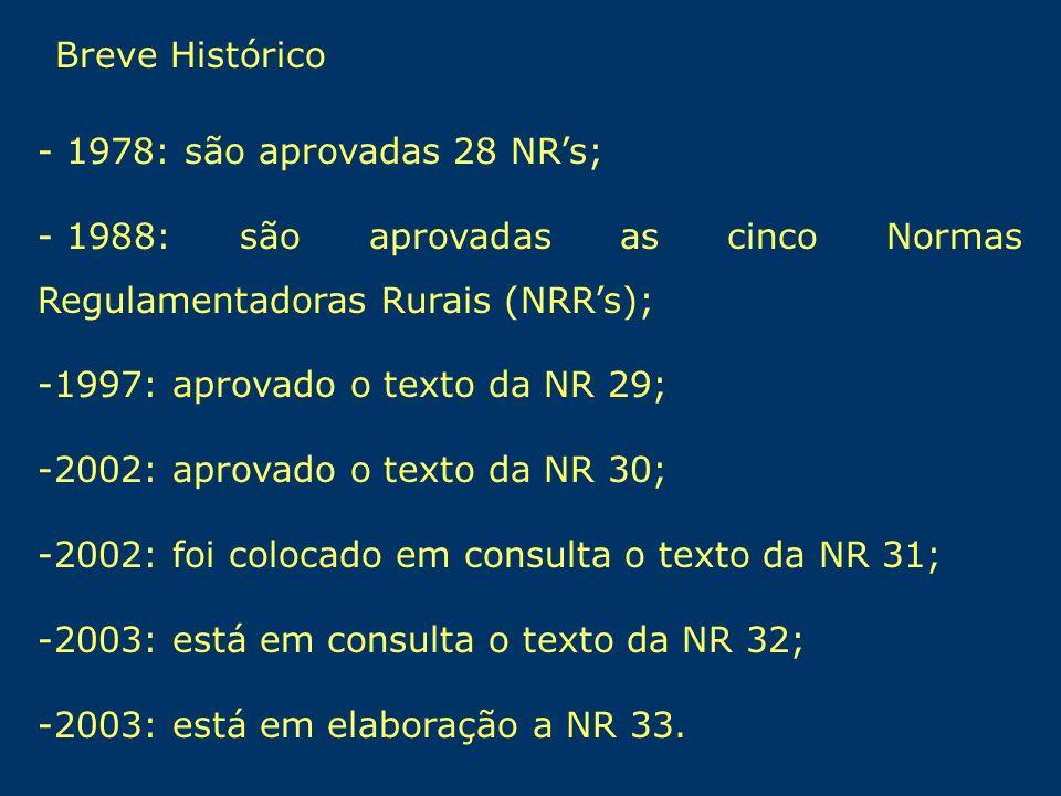 Breve Histórico- 1978: são aprovadas 28 NR's; 1988: são aprovadas as cinco Normas Regulamentadoras Rurais (NRR's);