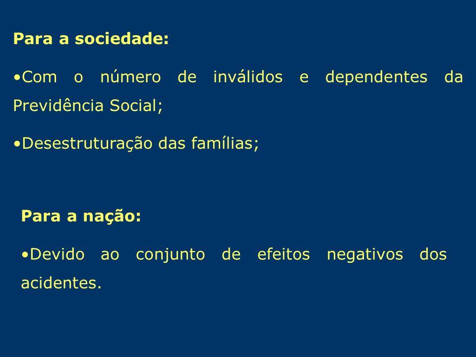 Para a sociedade: Com o número de inválidos e dependentes da Previdência Social; Desestruturação das famílias;