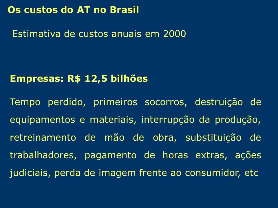 Os custos do AT no Brasil