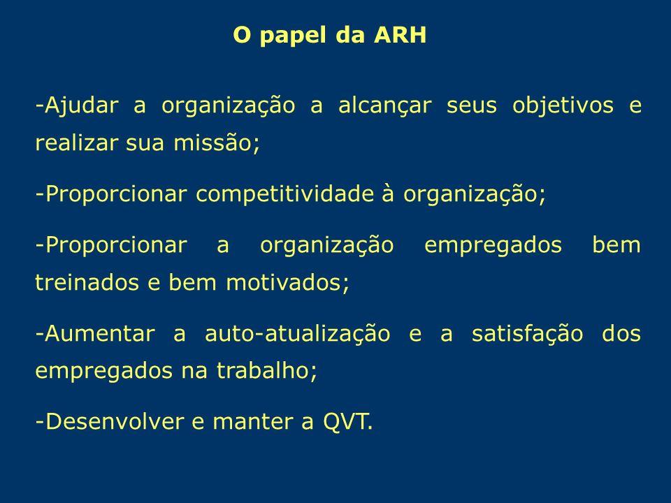 O papel da ARH -Ajudar a organização a alcançar seus objetivos e realizar sua missão; -Proporcionar competitividade à organização;