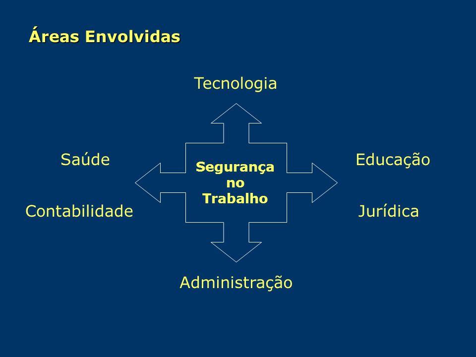 Áreas Envolvidas Tecnologia Saúde Educação Contabilidade Jurídica