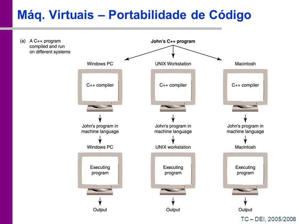 Máq. Virtuais – Portabilidade de Código