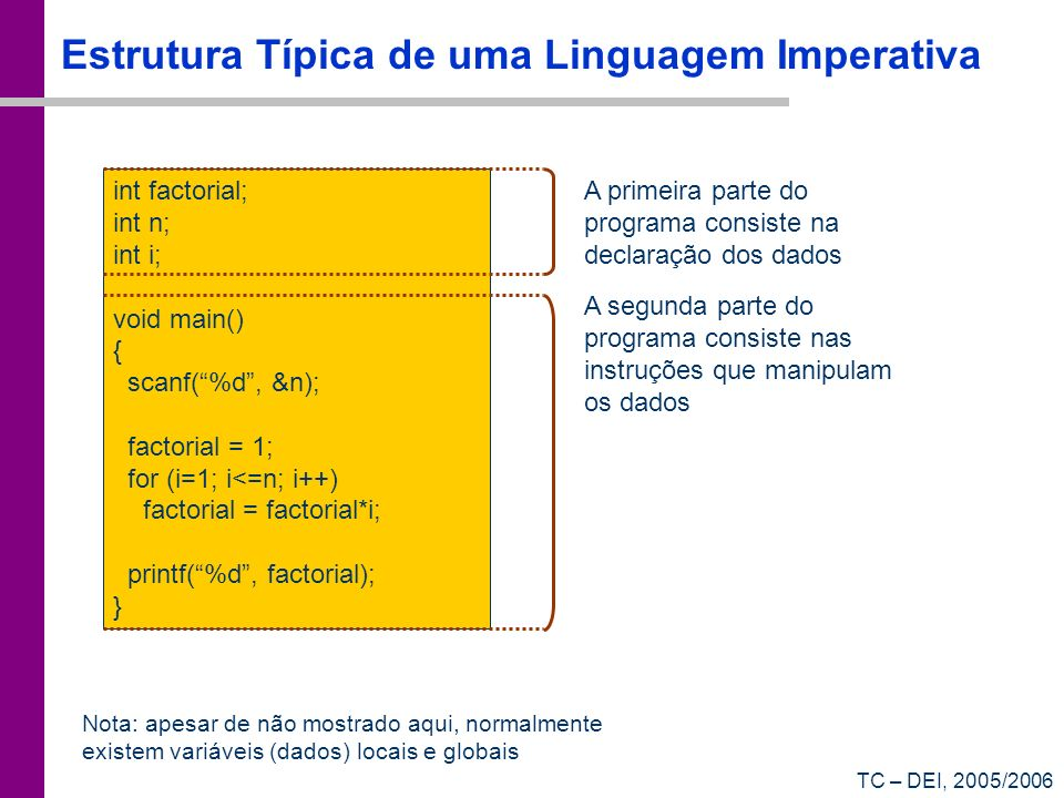 Estrutura Típica de uma Linguagem Imperativa
