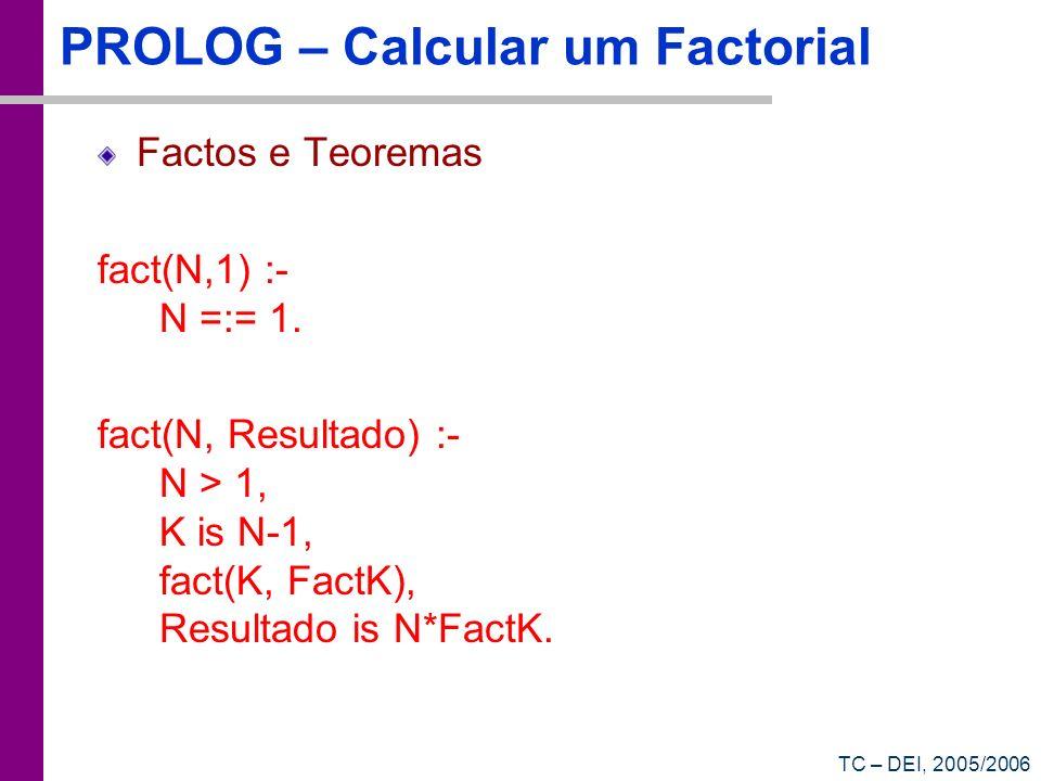 PROLOG – Calcular um Factorial