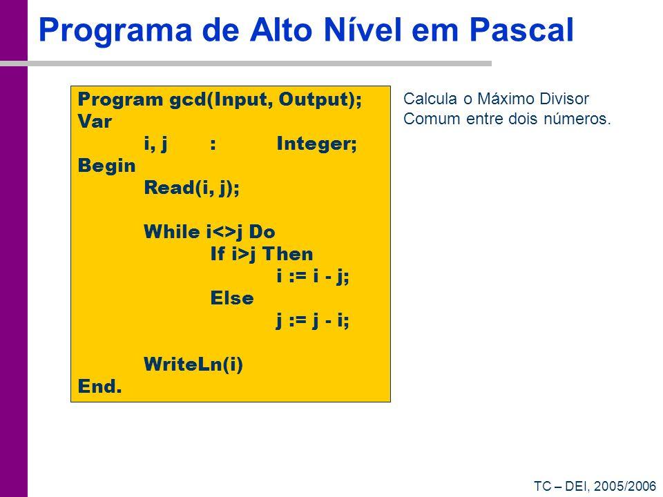 Programa de Alto Nível em Pascal