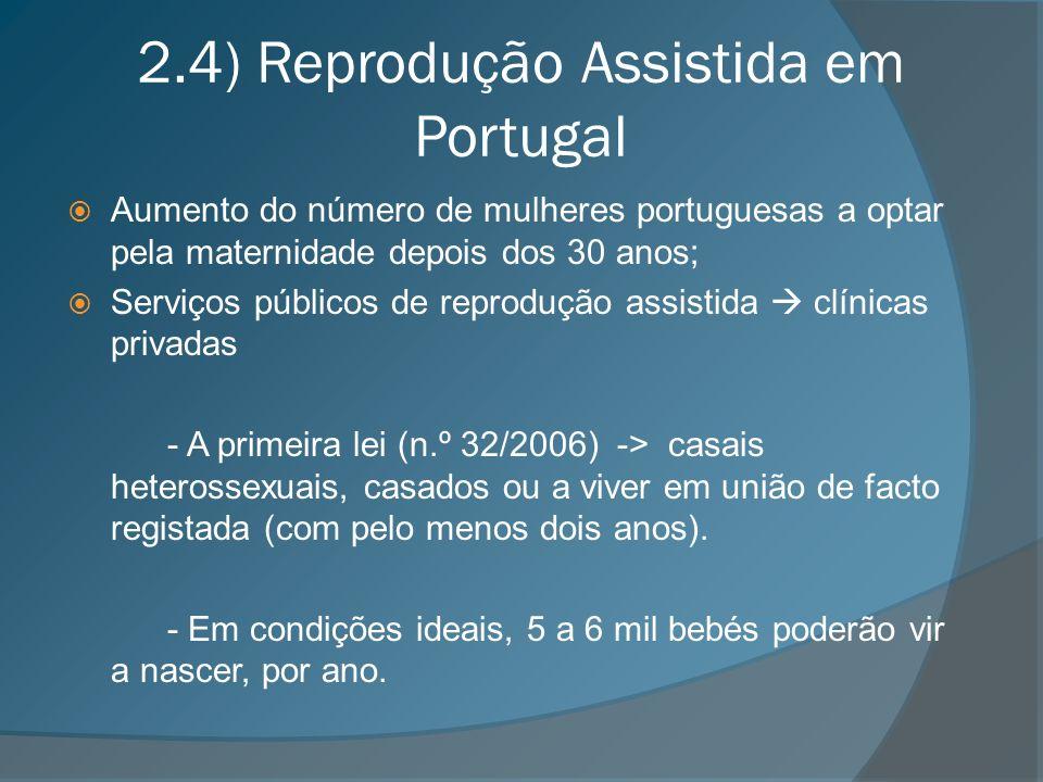 2.4) Reprodução Assistida em Portugal