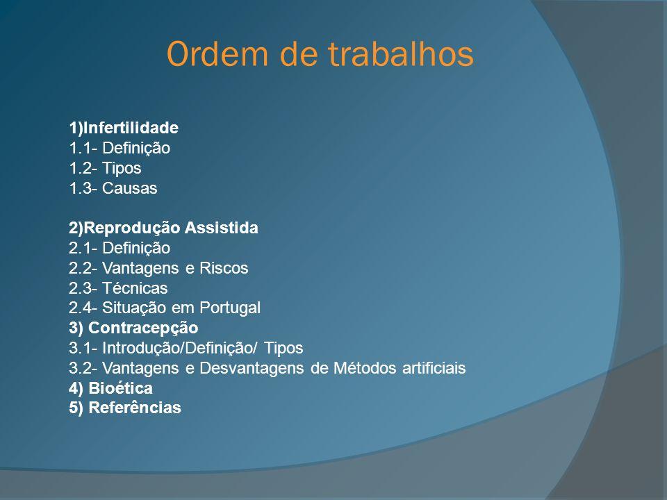 Ordem de trabalhos 1)Infertilidade 1.1- Definição 1.2- Tipos