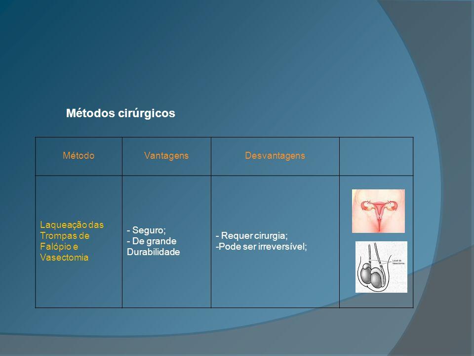 Métodos cirúrgicos Método Vantagens Desvantagens
