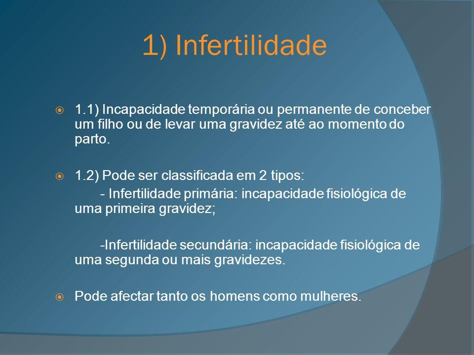 1) Infertilidade1.1) Incapacidade temporária ou permanente de conceber um filho ou de levar uma gravidez até ao momento do parto.
