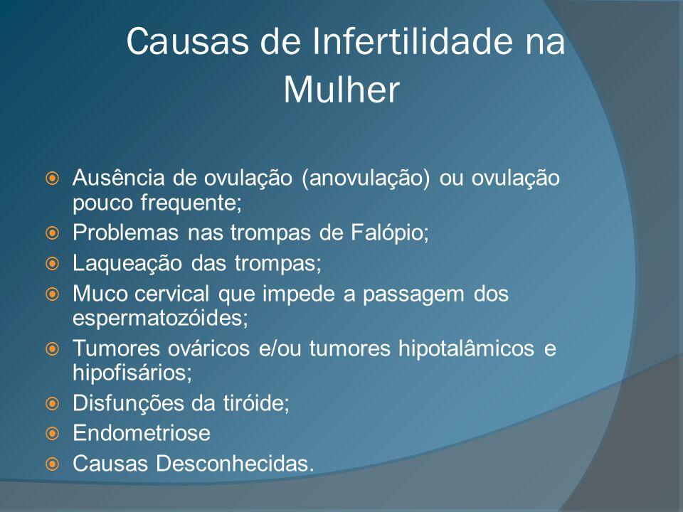 Causas de Infertilidade na Mulher