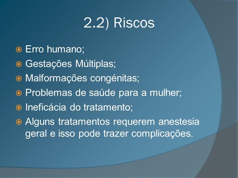 2.2) Riscos Erro humano; Gestações Múltiplas; Malformações congénitas;