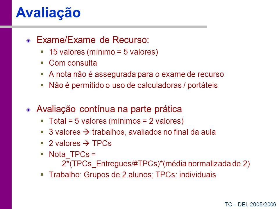 Avaliação Exame/Exame de Recurso: Avaliação contínua na parte prática