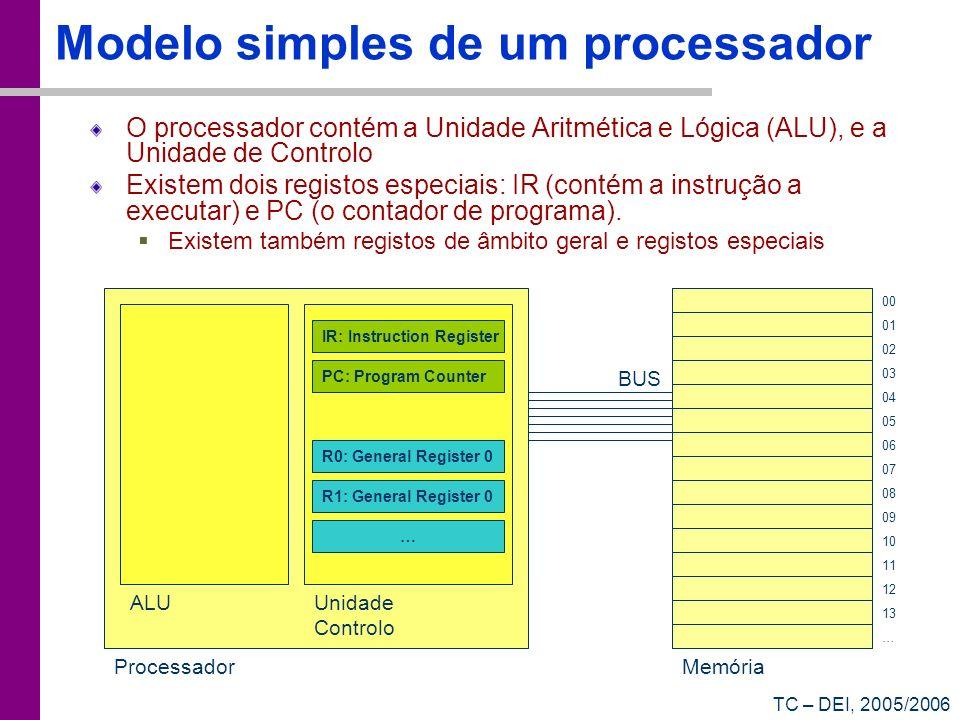 Modelo simples de um processador