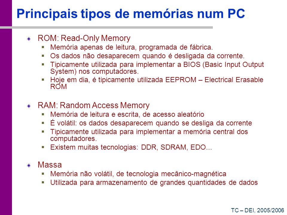 Principais tipos de memórias num PC