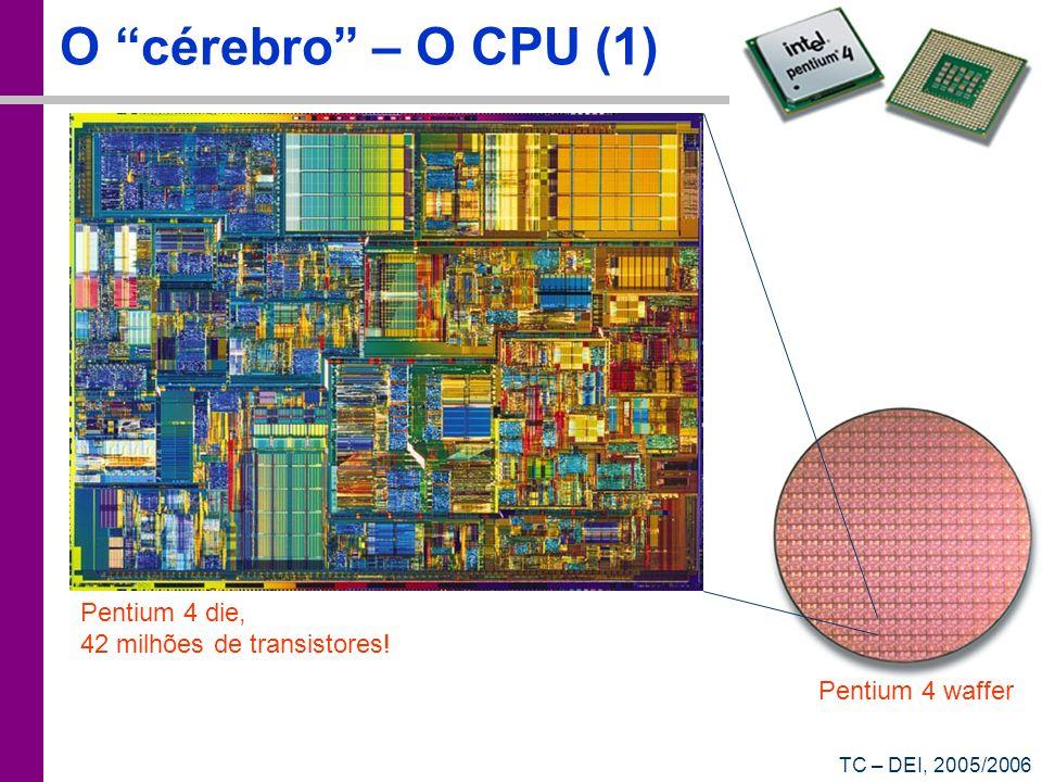 O cérebro – O CPU (1) Pentium 4 die, 42 milhões de transistores!