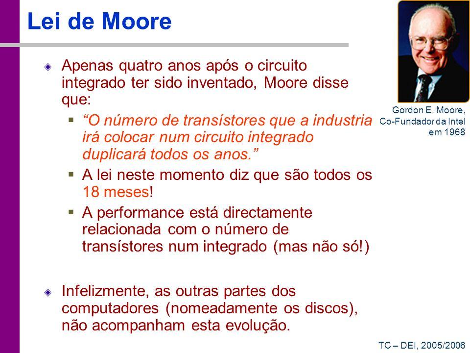 Lei de Moore Apenas quatro anos após o circuito integrado ter sido inventado, Moore disse que: