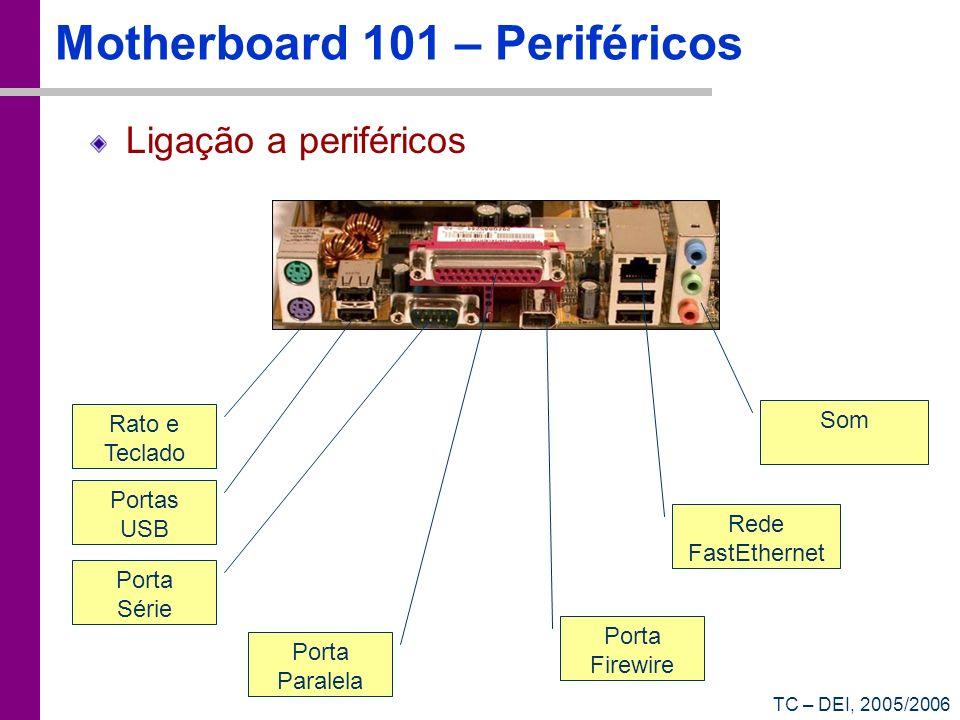Motherboard 101 – Periféricos