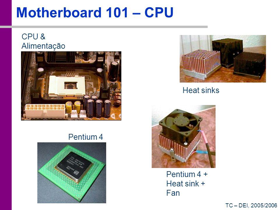 Motherboard 101 – CPU CPU & Alimentação Heat sinks Pentium 4
