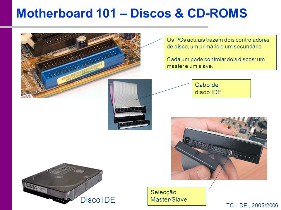 Motherboard 101 – Discos & CD-ROMS