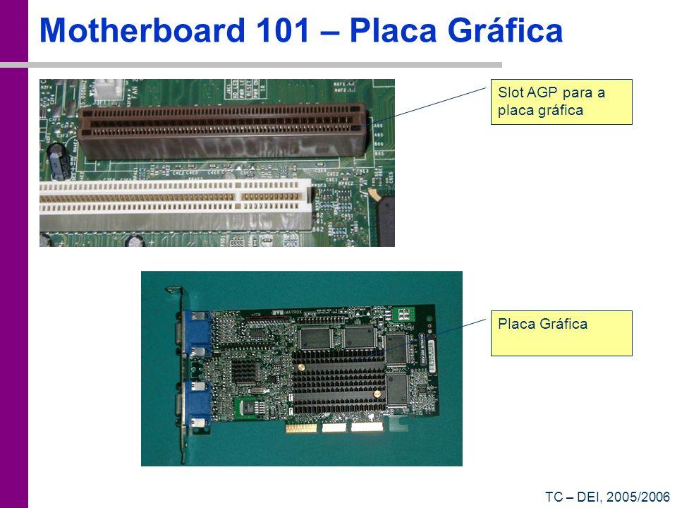 Motherboard 101 – Placa Gráfica