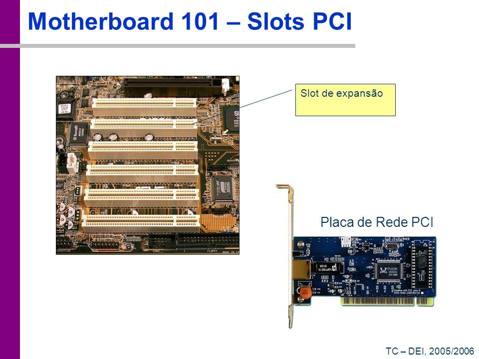 Motherboard 101 – Slots PCI