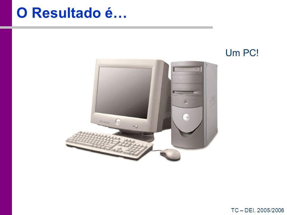 O Resultado é… Um PC! TC – DEI, 2005/2006
