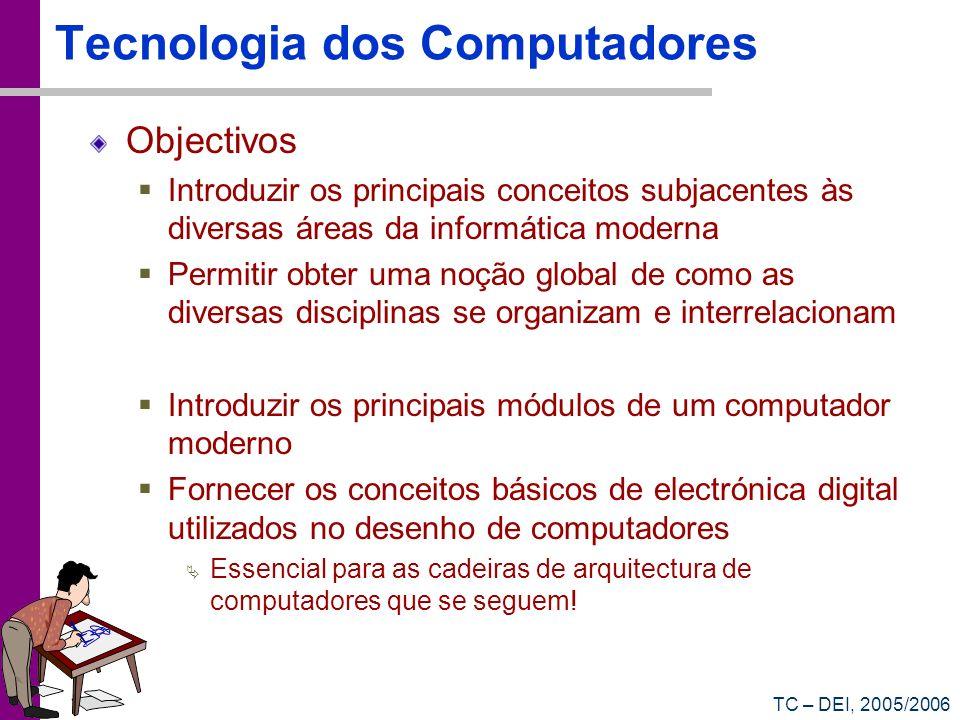 Tecnologia dos Computadores