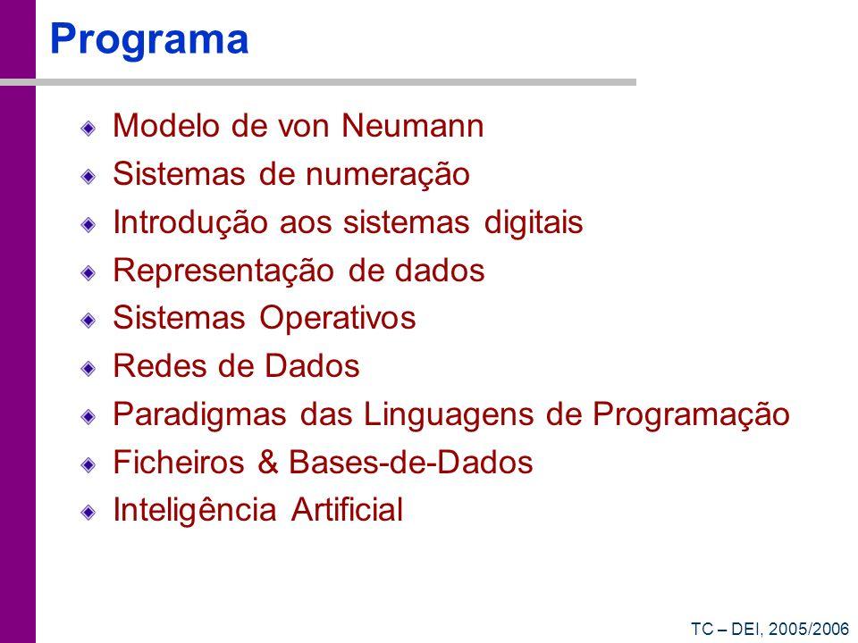 Programa Modelo de von Neumann Sistemas de numeração