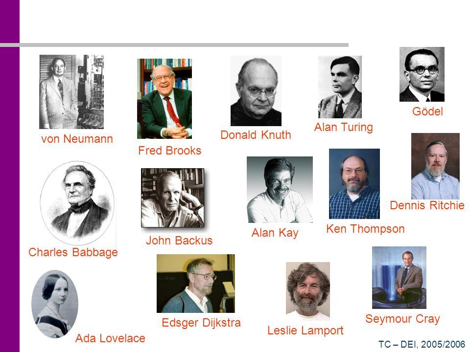 Gödel Alan Turing Donald Knuth von Neumann Fred Brooks Dennis Ritchie