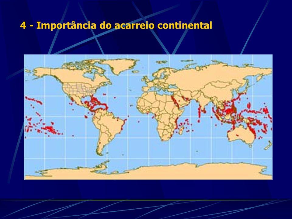 4 - Importância do acarreio continental