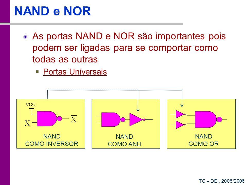 NAND e NOR As portas NAND e NOR são importantes pois podem ser ligadas para se comportar como todas as outras.