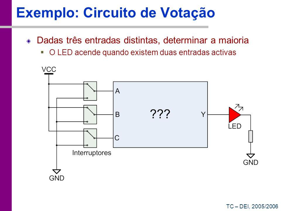 Exemplo: Circuito de Votação