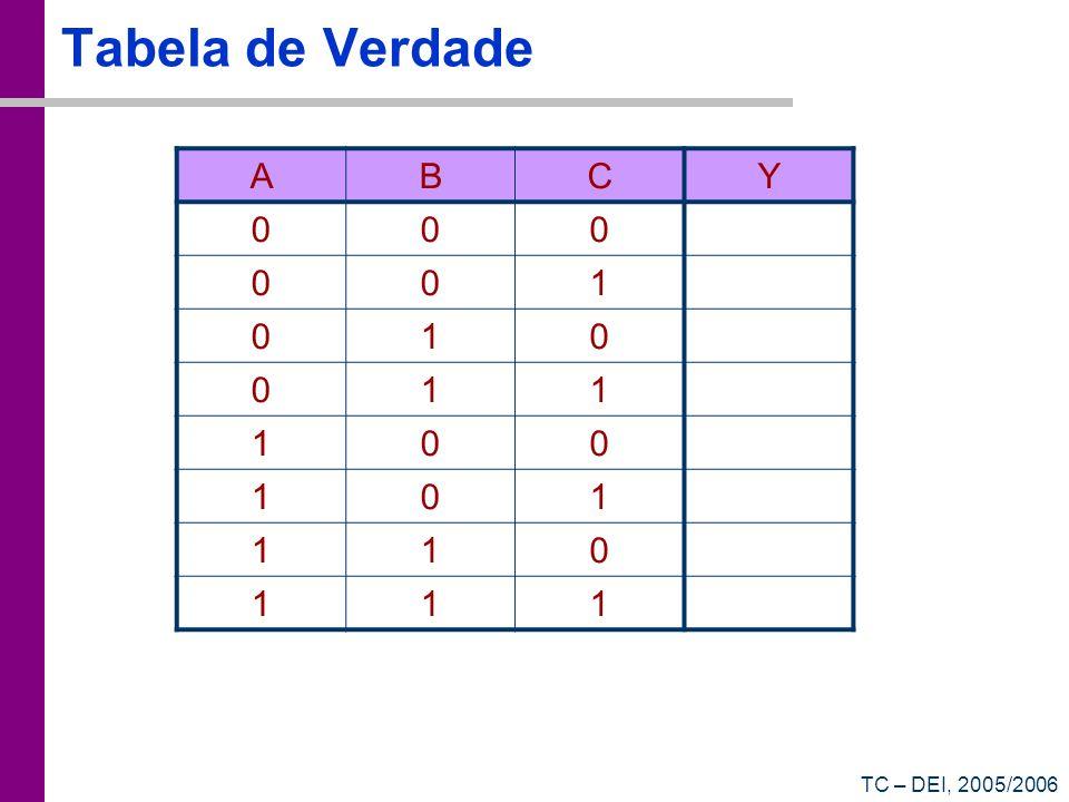 Tabela de Verdade A B C Y 1 TC – DEI, 2005/2006