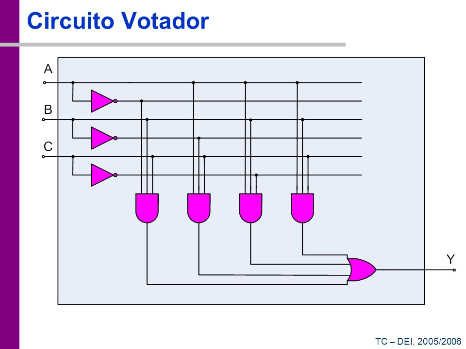 Circuito Votador TC – DEI, 2005/2006