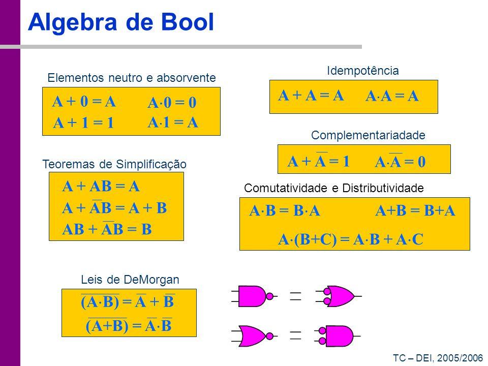 Algebra de Bool A + A = A AA = A A + 0 = A A0 = 0 A + 1 = 1 A1 = A