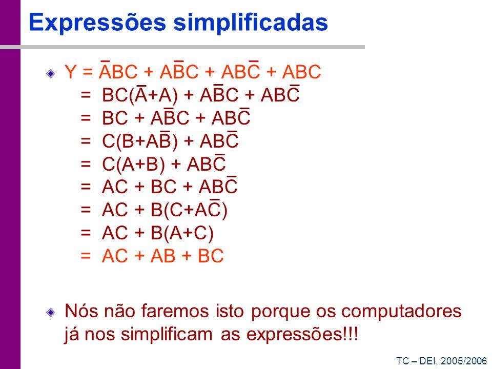 Expressões simplificadas