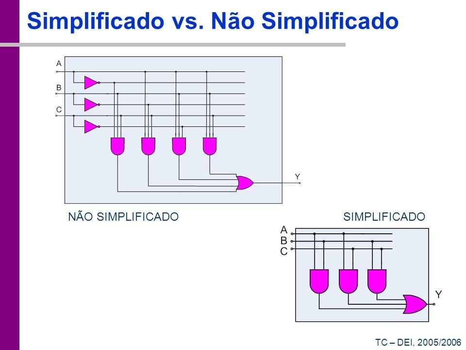 Simplificado vs. Não Simplificado
