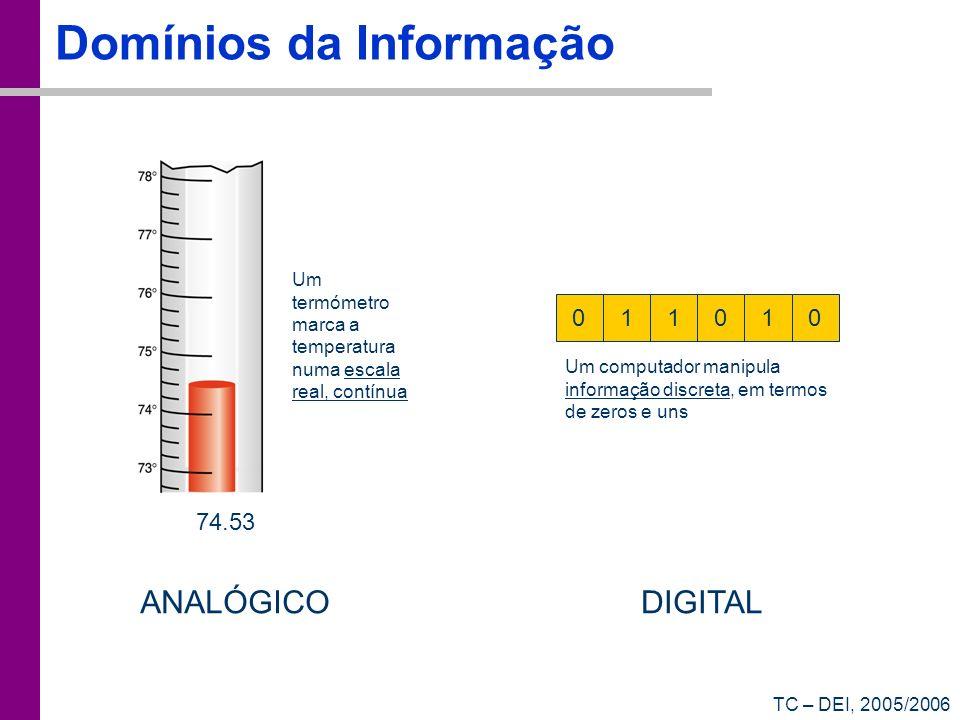 Domínios da Informação