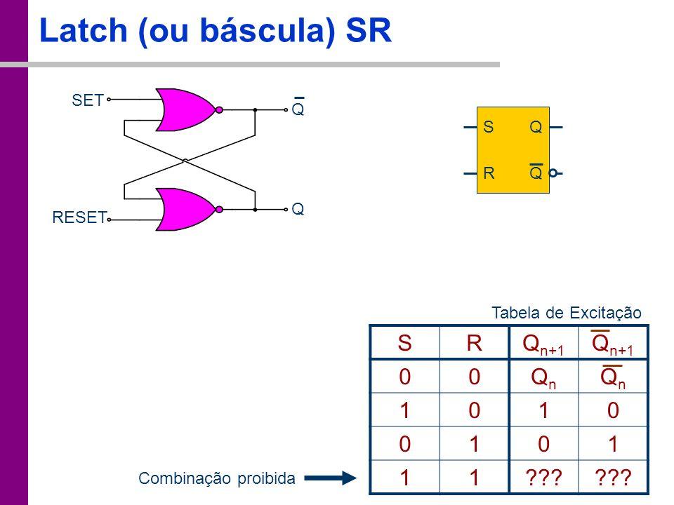 Latch (ou báscula) SR S R Qn+1 Qn 1 SET Q S Q R Q Q RESET