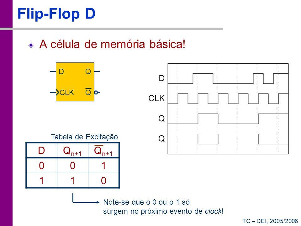 Flip-Flop D A célula de memória básica! D Qn+1 1 D CLK Q