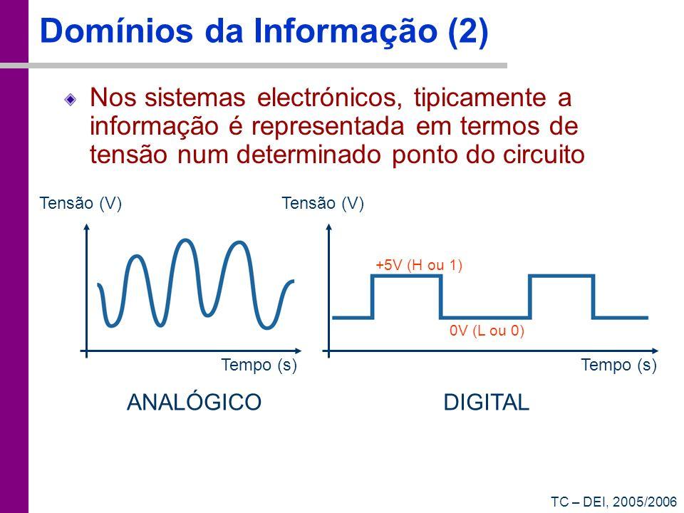 Domínios da Informação (2)