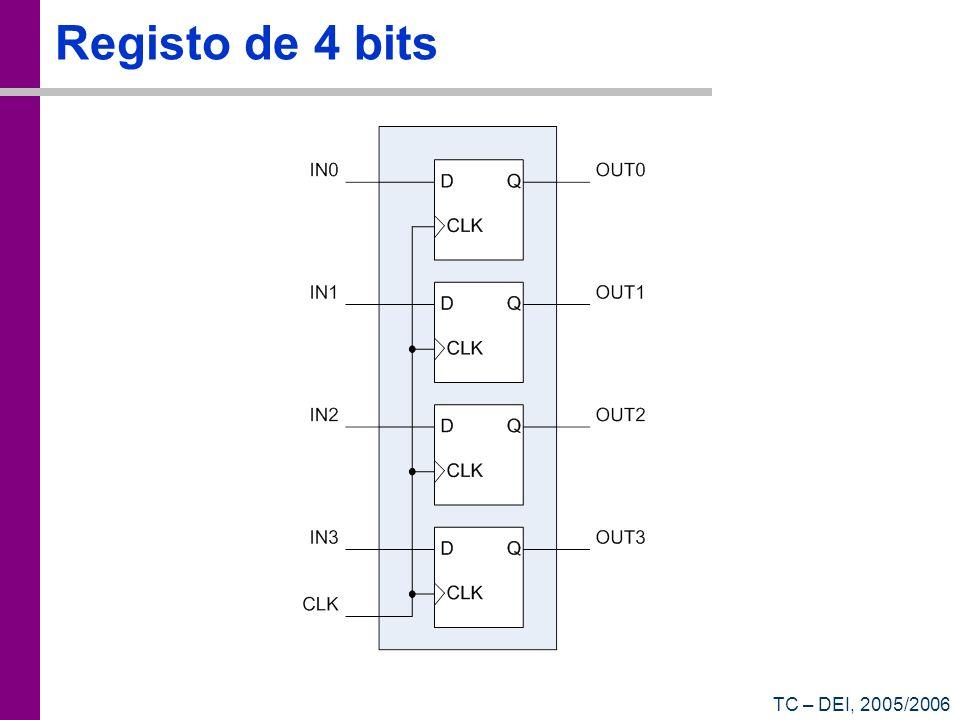 Registo de 4 bits TC – DEI, 2005/2006