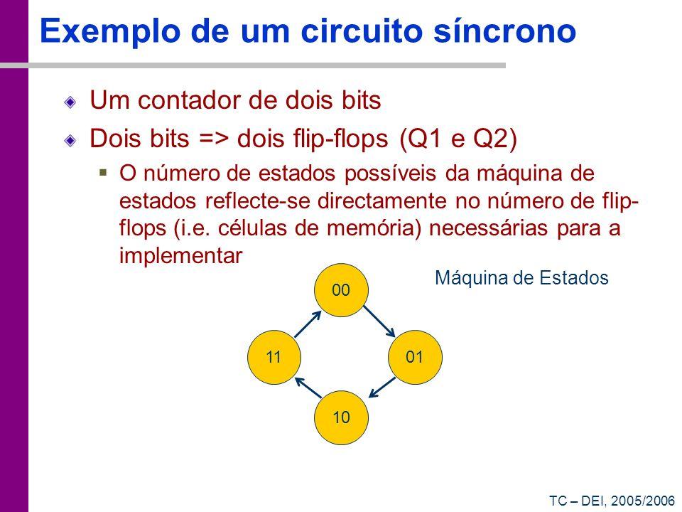 Exemplo de um circuito síncrono