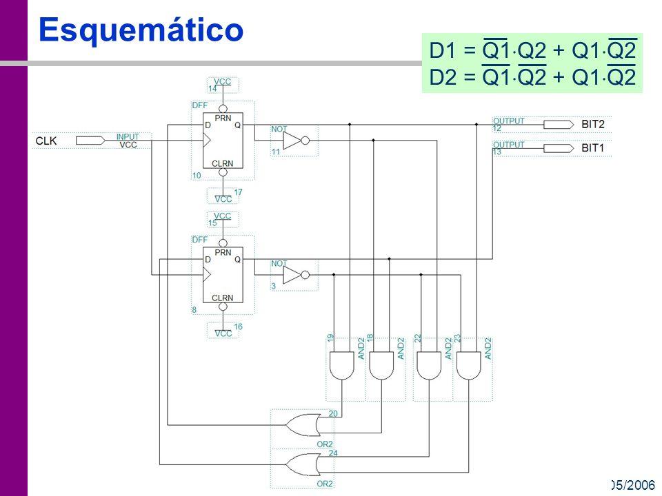 Esquemático D1 = Q1Q2 + Q1Q2 D2 = Q1Q2 + Q1Q2 TC – DEI, 2005/2006