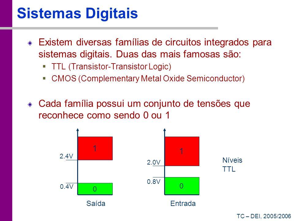Sistemas Digitais Existem diversas famílias de circuitos integrados para sistemas digitais. Duas das mais famosas são: