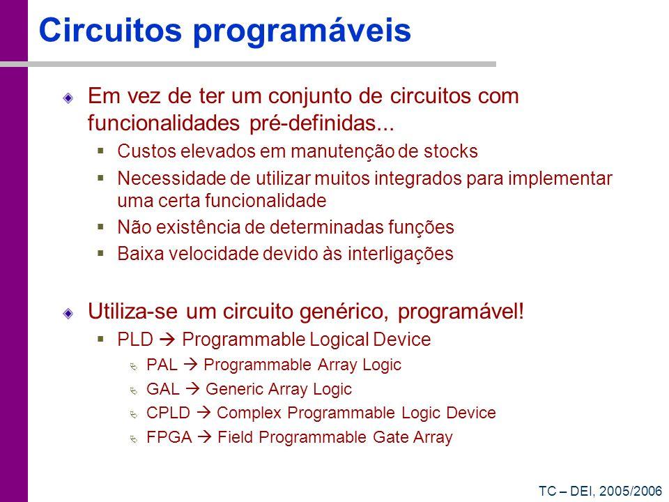 Circuitos programáveis