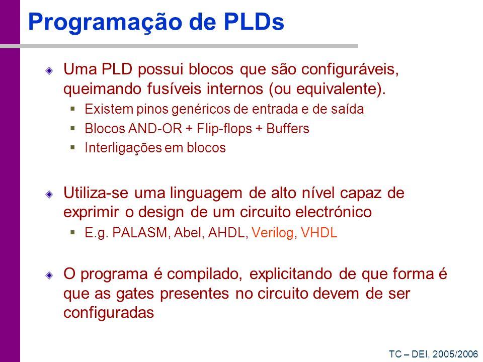 Programação de PLDsUma PLD possui blocos que são configuráveis, queimando fusíveis internos (ou equivalente).